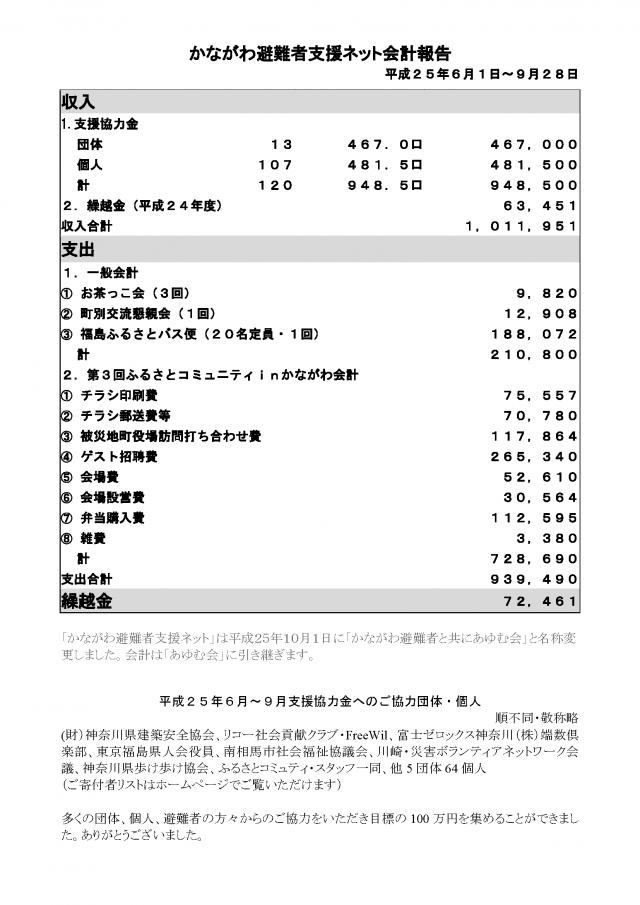 2013.6-9会計報告
